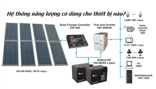 Hệ thống năng lượng có dùng cho thiết bị nào?